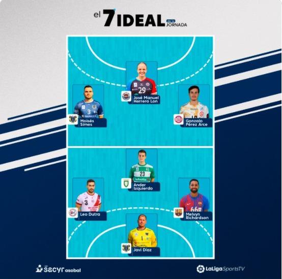 Presentado El 7 Ideal de la Jornada 2 en la Liga Sacyr ASOBAL